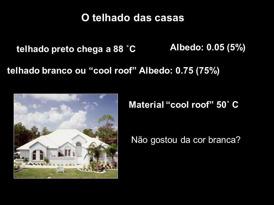 O telhado das casas telhado preto chega a 88 ˚C telhado branco ou cool roof Albedo: 0.75 (75%) Material cool roof 50˚ C Albedo: 0.05 (5%) Não gostou d
