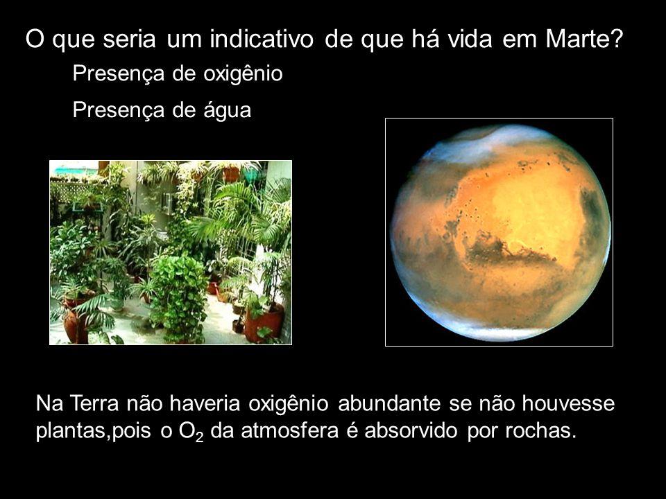 O que seria um indicativo de que há vida em Marte? Presença de oxigênio Na Terra não haveria oxigênio abundante se não houvesse plantas,pois o O 2 da