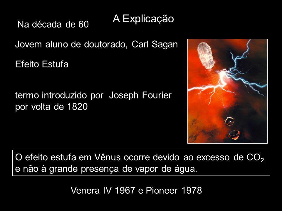 Descoberta uma atmosfera com muito mas CO2 que previsto no modelo de Sagan pela Venera IV 1967 e Pioneer 1978 Estimou que o excesso de calor em Vênus seria devido ao efeito estufa Não somente provocado pelo CO2 como também pelo vapor de água.