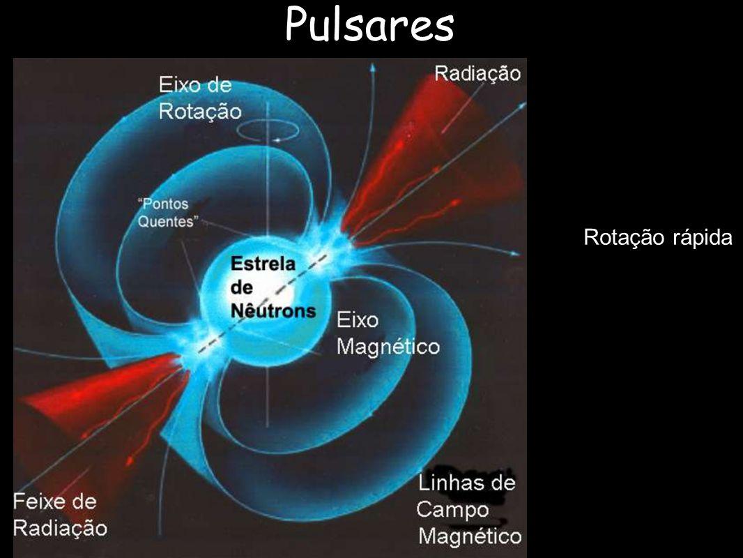 Pulsares Rotação rápida