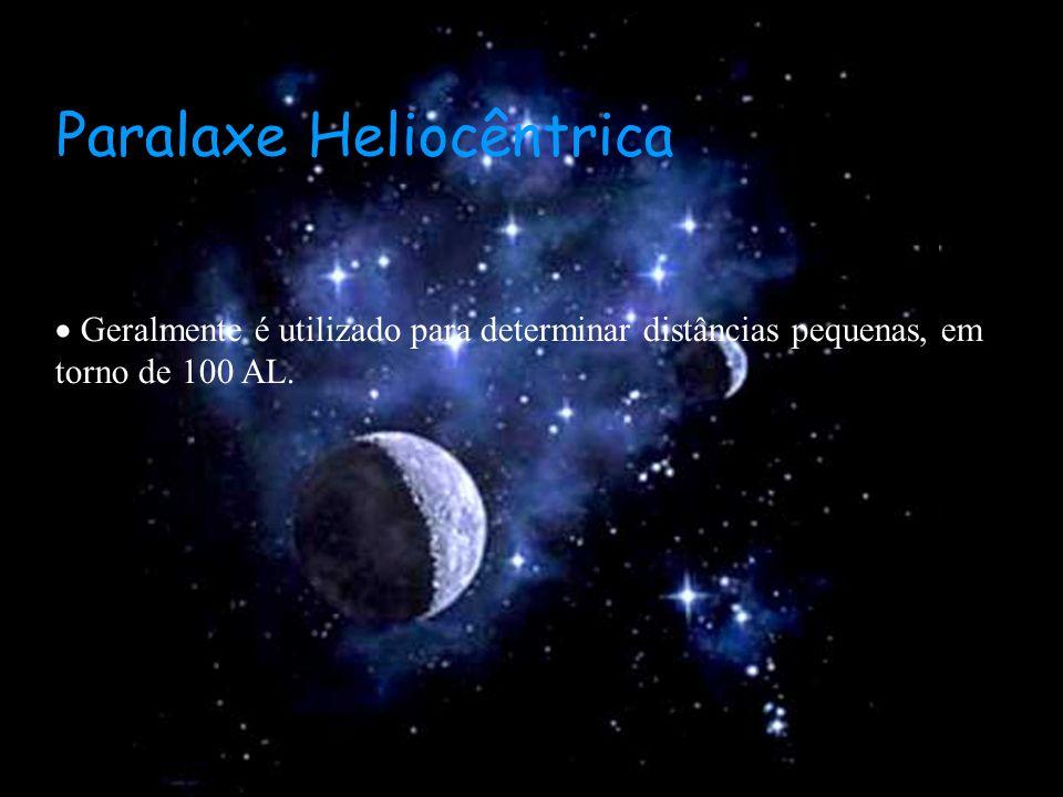 Paralaxe Heliocêntrica Geralmente é utilizado para determinar distâncias pequenas, em torno de 100 AL.