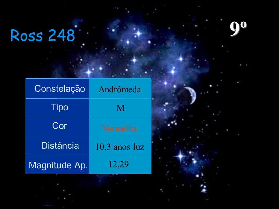 Ross 248 Constelação Tipo Cor Distância Magnitude Ap. Andrômeda M Vermelha 10,3 anos luz 12,29 9º