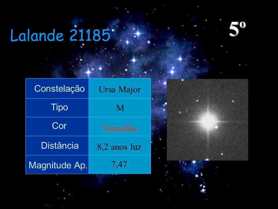 Lalande 21185 Constelação Tipo Cor Distância Magnitude Ap. Ursa Major M Vermelha 8,2 anos luz 7,47 5º
