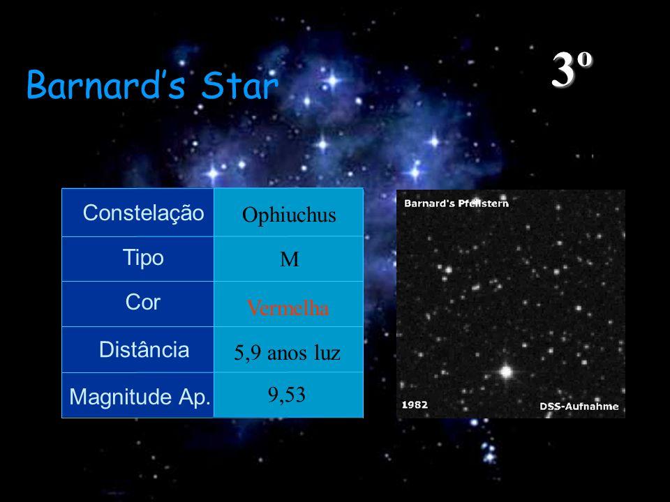 Barnards Star Constelação Tipo Cor Distância Magnitude Ap. Ophiuchus M Vermelha 5,9 anos luz 9,53 3º