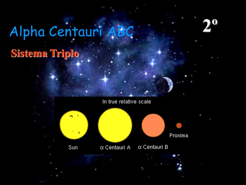 Alpha Centauri ABC Sistema Triplo 2º
