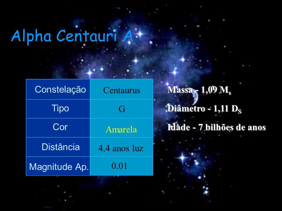 Alpha Centauri A Constelação Tipo Cor Distância Magnitude Ap. Centaurus G Amarela 4,4 anos luz 0.01 Massa - 1,09 M s Diâmetro - 1,11 D S Idade - 7 bil