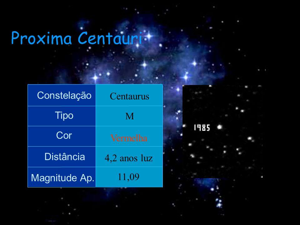 Proxima Centauri Constelação Tipo Cor Distância Magnitude Ap. Centaurus M Vermelha 4,2 anos luz 11,09