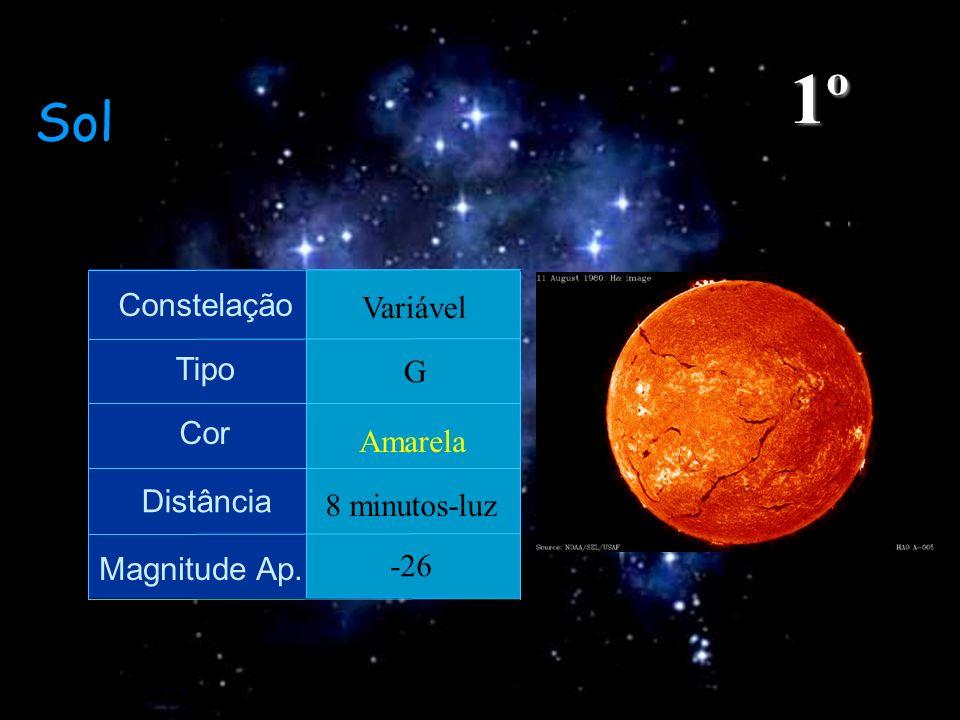 Sol Constelação Tipo Cor Distância Magnitude Ap. Variável G Amarela 8 minutos-luz -26 1º