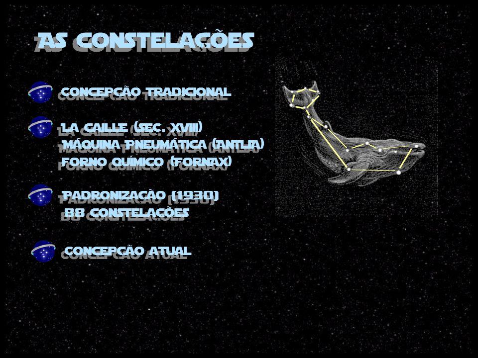 As constelações Concepção tradicional La caillE (SEC. xviii) Máquina Pneumática (ANTLiA) forno químico (ForNAx) Padronização (1930) 88 constelações Co