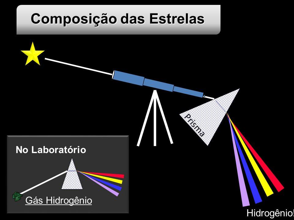 Composição das Estrelas Prisma Hidrogênio! Gás Hidrogênio No Laboratório