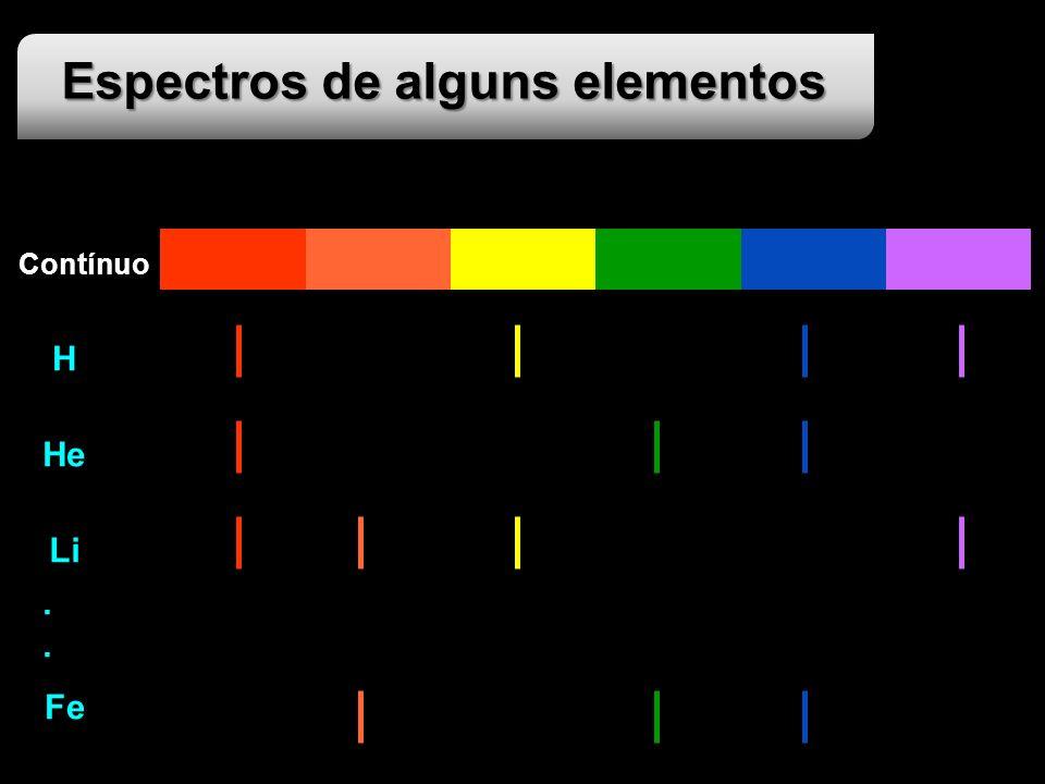 Espectros de alguns elementos HHeLi Contínuo Fe....