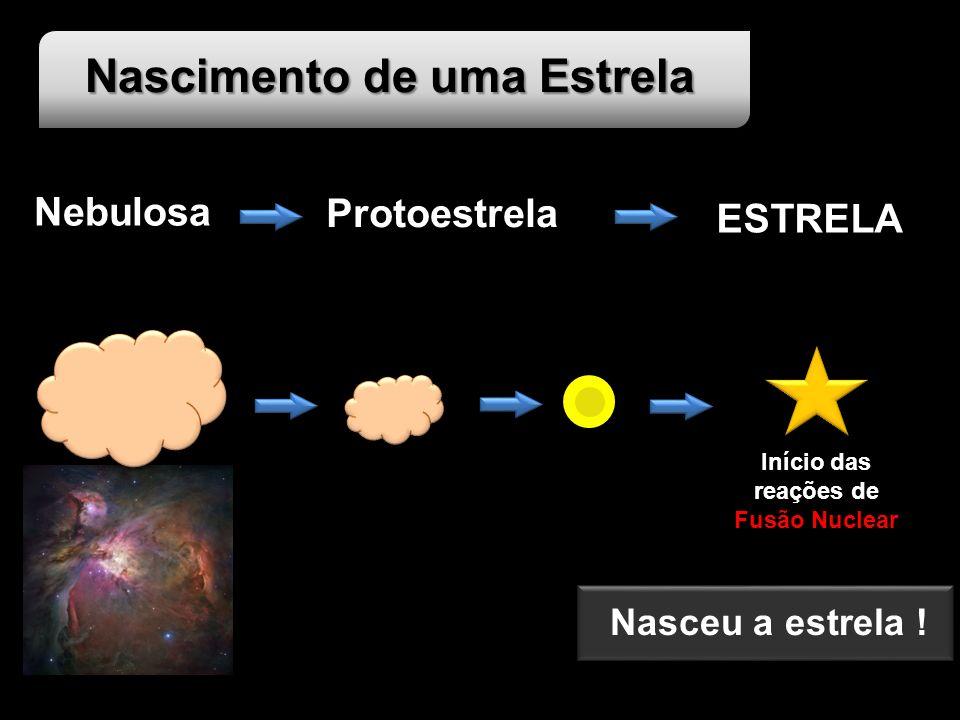 Nebulosa Protoestrela ESTRELA Início das reações de Fusão Nuclear Nasceu a estrela ! Nascimento de uma Estrela