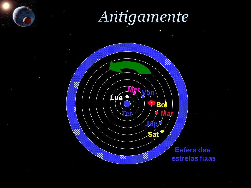 Antigamente Esfera das estrelas fixas Ter Lua Mer Vên Sol Mar Júp Sat