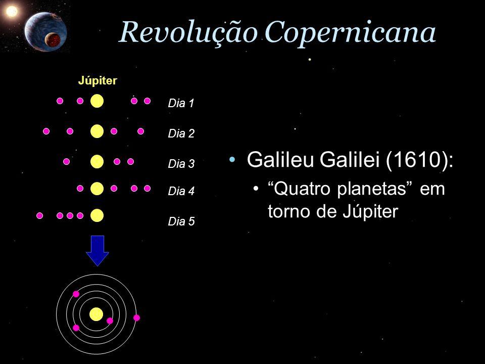 Revolução Copernicana Galileu Galilei (1610):Galileu Galilei (1610): Quatro planetas em torno de JúpiterQuatro planetas em torno de Júpiter Dia 1 Dia