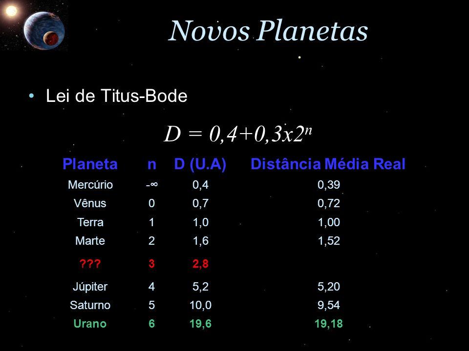 Novos Planetas Lei de Titus-BodeLei de Titus-Bode D = 0,4+0,3x2 n PlanetanD (U.A)Distância Média Real Mercúrio -0,40,39 Vênus00,70,72 Terra11,01,00 Ma