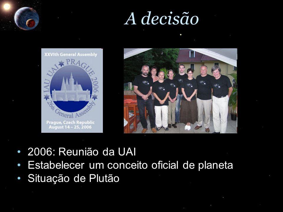 A decisão 2006: Reunião da UAI2006: Reunião da UAI Estabelecer um conceito oficial de planetaEstabelecer um conceito oficial de planeta Situação de Pl