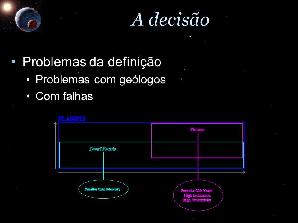 A decisão Problemas da definiçãoProblemas da definição Problemas com geólogosProblemas com geólogos Com falhasCom falhas