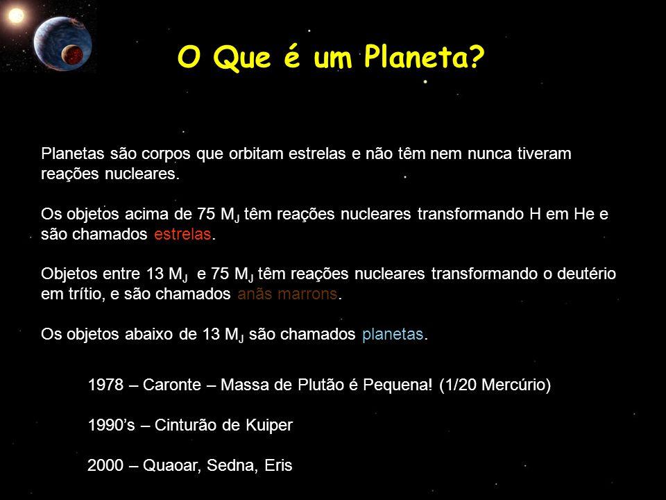 O Que é um Planeta? Planetas são corpos que orbitam estrelas e não têm nem nunca tiveram reações nucleares. Os objetos acima de 75 M J têm reações nuc