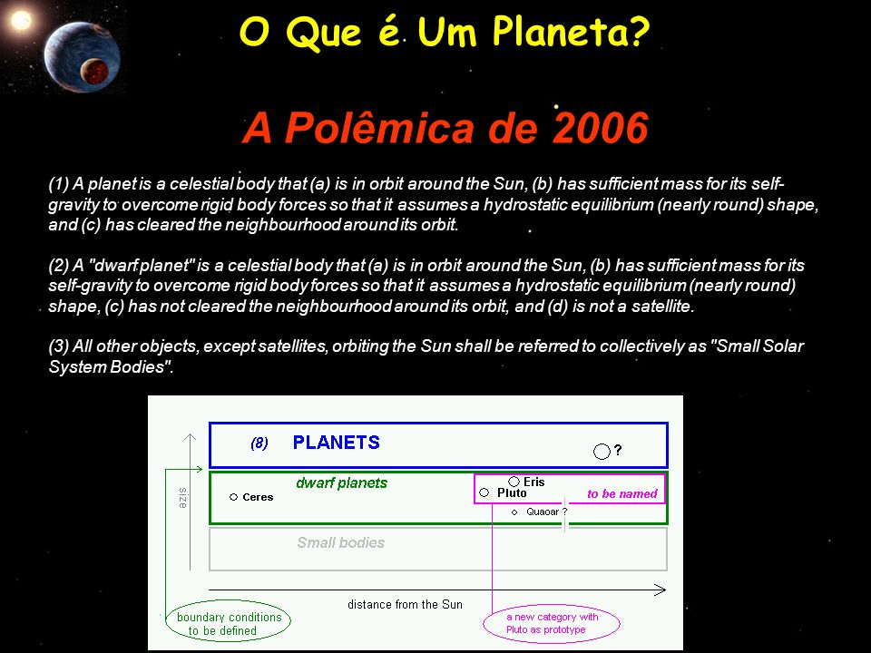 O Que é Um Planeta? A Polêmica de 2006 (1) A planet is a celestial body that (a) is in orbit around the Sun, (b) has sufficient mass for its self- gra