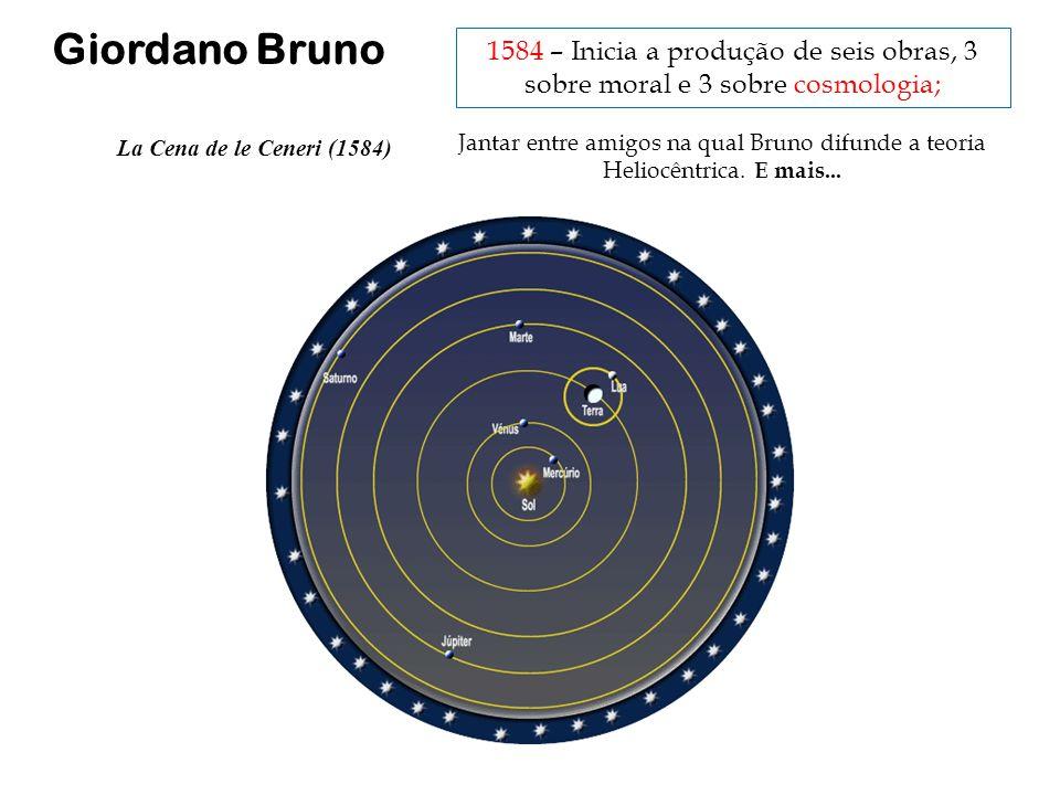 1584 – Inicia a produção de seis obras, 3 sobre moral e 3 sobre cosmologia; Giordano Bruno La Cena de le Ceneri (1584) Jantar entre amigos na qual Bru