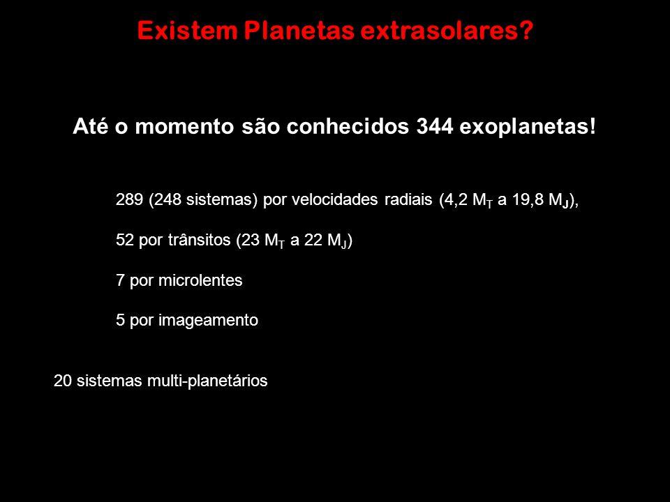 Existem Planetas extrasolares? Até o momento são conhecidos 344 exoplanetas! 289 (248 sistemas) por velocidades radiais (4,2 M T a 19,8 M J ), 52 por