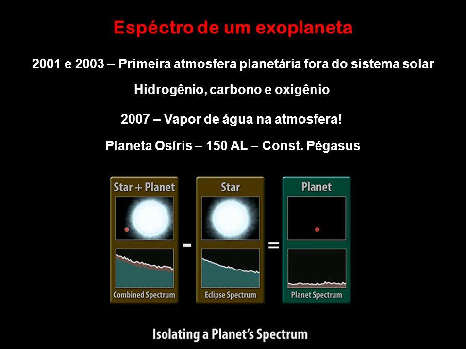 Espéctro de um exoplaneta Planeta Osíris – 150 AL – Const. Pégasus 2001 e 2003 – Primeira atmosfera planetária fora do sistema solar Hidrogênio, carbo