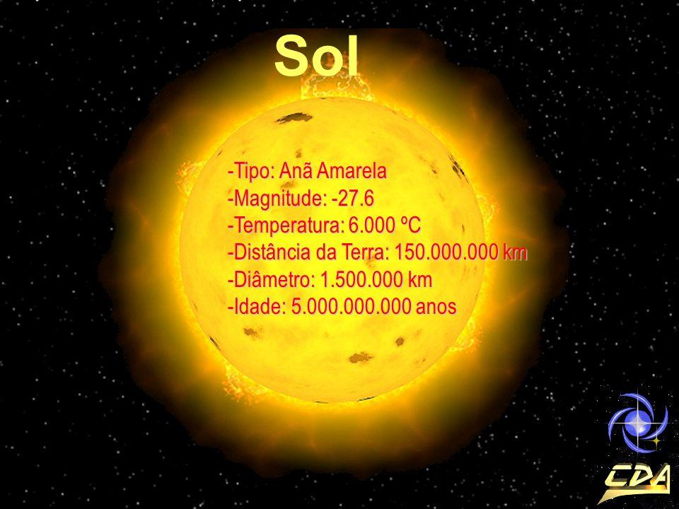 Sol -Tipo: Anã Amarela -Magnitude: -27.6 -Temperatura: 6.000 ºC -Distância da Terra: 150.000.000 km -Diâmetro: 1.500.000 km -Idade: 5.000.000.000 anos
