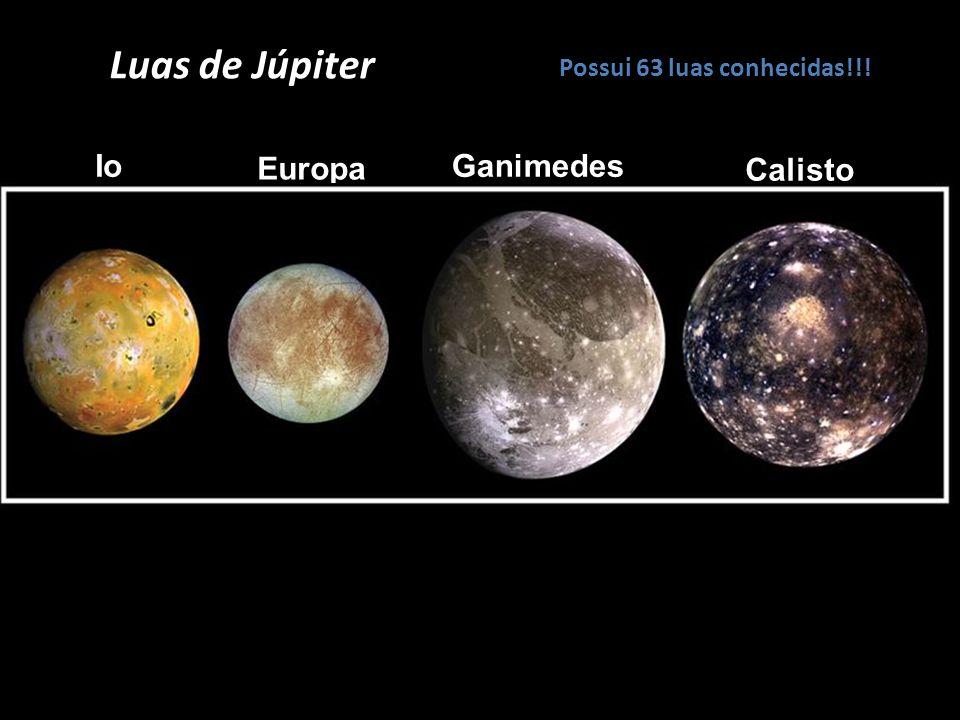 Luas de Júpiter Possui 63 luas conhecidas!!! GanimedesIo Europa Calisto