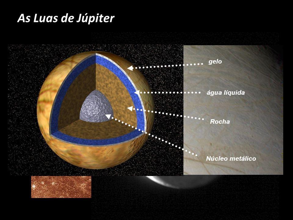 As Luas de Júpiter 330 km de altura!!! Núcleo metálico Rocha água líquida gelo