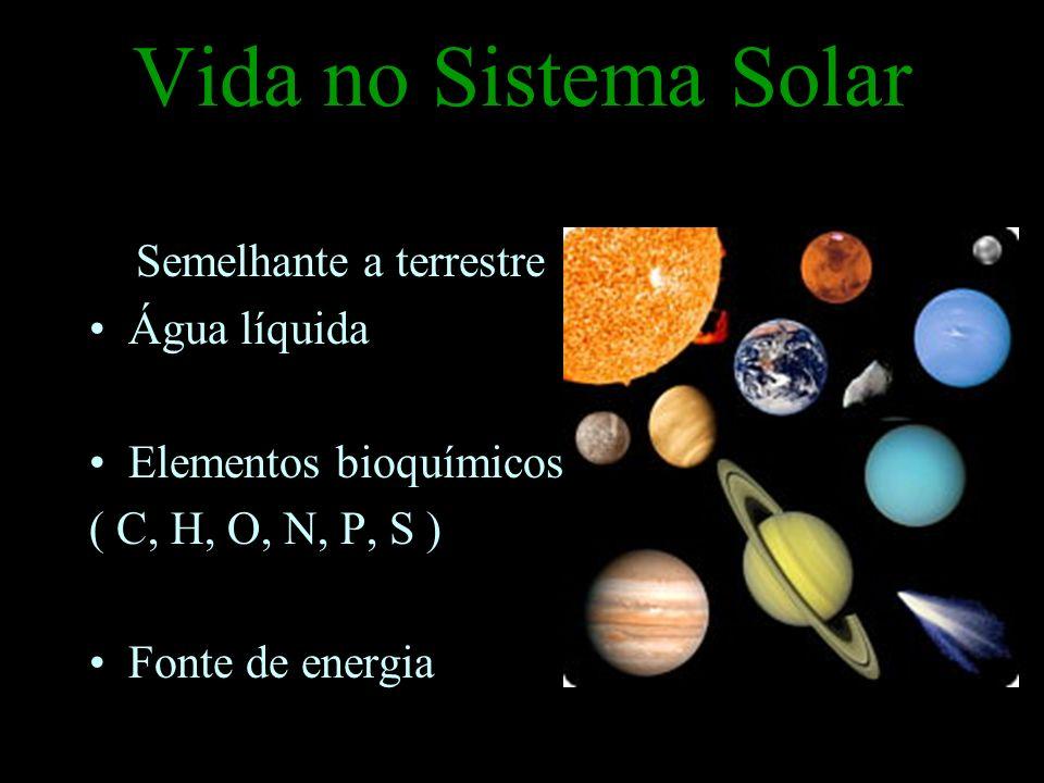 Vida no Sistema Solar Semelhante a terrestre Água líquida Elementos bioquímicos ( C, H, O, N, P, S ) Fonte de energia