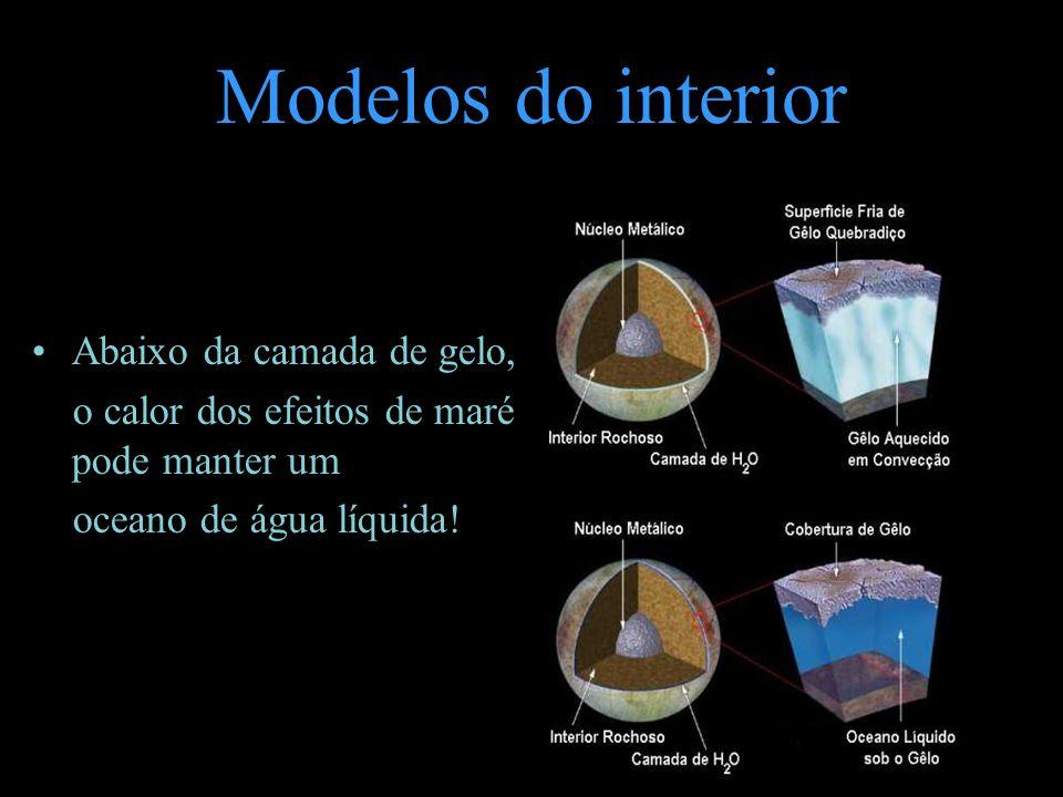 Modelos do interior Abaixo da camada de gelo, o calor dos efeitos de maré pode manter um oceano de água líquida!