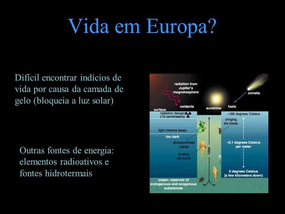 Vida em Europa? Difícil encontrar indícios de vida por causa da camada de gelo (bloqueia a luz solar) Outras fontes de energia: elementos radioativos