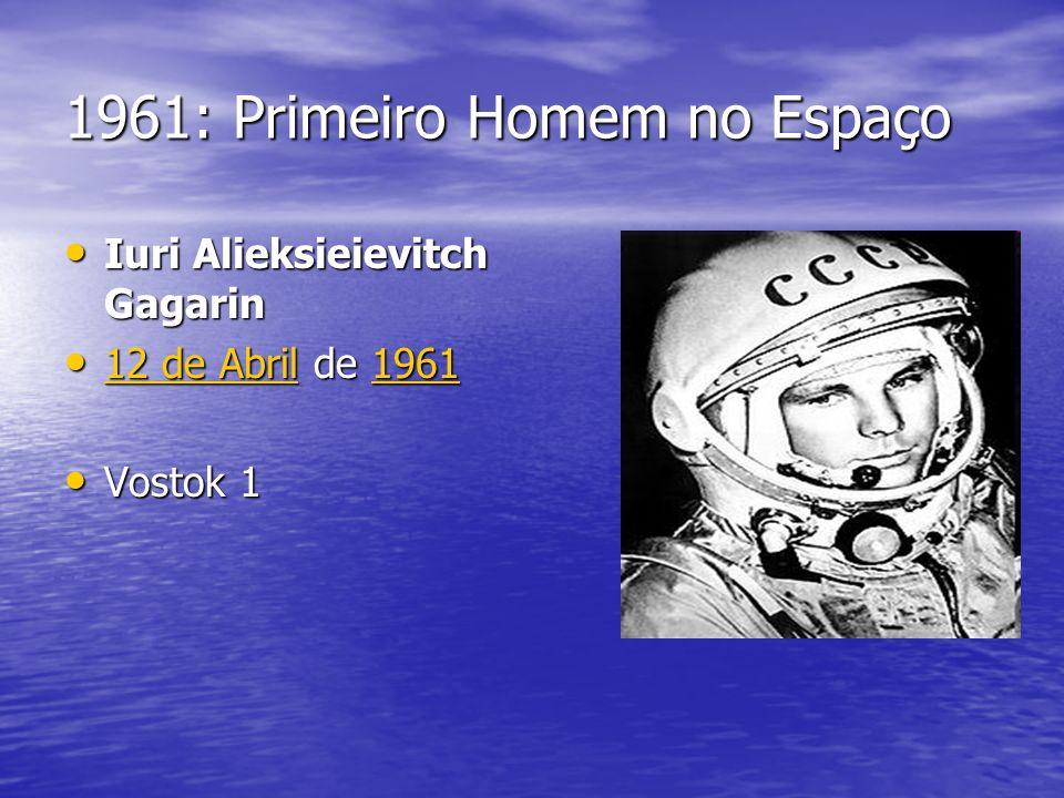 1961: Primeiro Homem no Espaço Iuri Alieksieievitch Gagarin Iuri Alieksieievitch Gagarin 12 de Abril de 1961 12 de Abril de 1961 12 de Abril1961 12 de