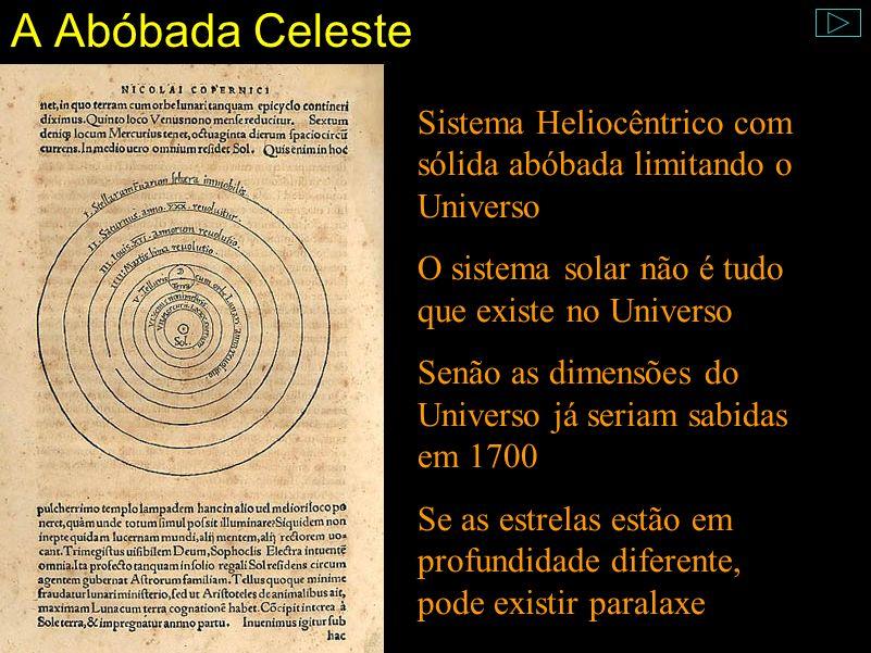 A Abóbada Celeste Comentário: Após certo tempo, já parecia confirmado que o Sol era o centro do Universo, e na verdade a Terra se movimentava ao redor dele.
