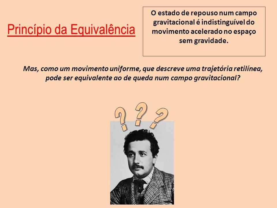 Princípio da Equivalência O estado de repouso num campo gravitacional é indistinguível do movimento acelerado no espaço sem gravidade. Mas, como um mo