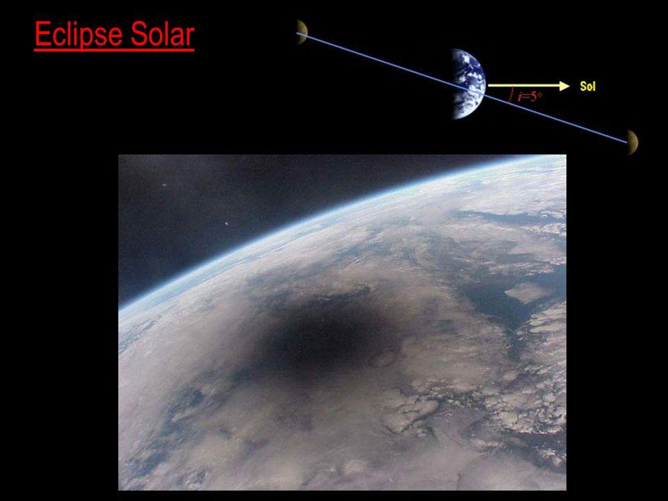 Breve retrospectiva Interesse nos eclipses solares para a ciência é relativamente recente 8 de julho de 1842 28 de julho de 1851 18 de julho de 1860 Estudo visual e constituição físico-química da Coroa solar Observação dos Grãos de Baily (1836) Expedições na Europa http://www.strickling.net/tse2006.htm Expedições pelo Mundo De 1880 até 1920 http://www.weblore.com/richard/Aug_1_2008_Eclipse.htm