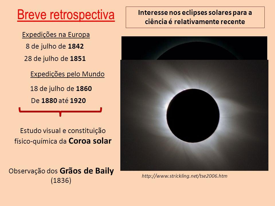 Breve retrospectiva Interesse nos eclipses solares para a ciência é relativamente recente 8 de julho de 1842 28 de julho de 1851 18 de julho de 1860 E