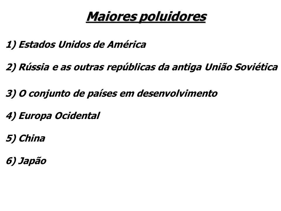 Maiores poluidores 1) Estados Unidos de América 2) Rússia e as outras repúblicas da antiga União Soviética 3) O conjunto de países em desenvolvimento