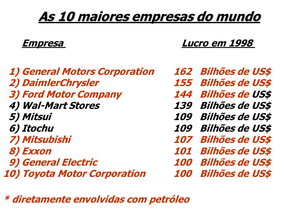 1) General Motors Corporation 2) DaimlerChrysler 3) Ford Motor Company 4) Wal-Mart Stores 5) Mitsui 6) Itochu 7) Mitsubishi 8) Exxon 9) General Electr