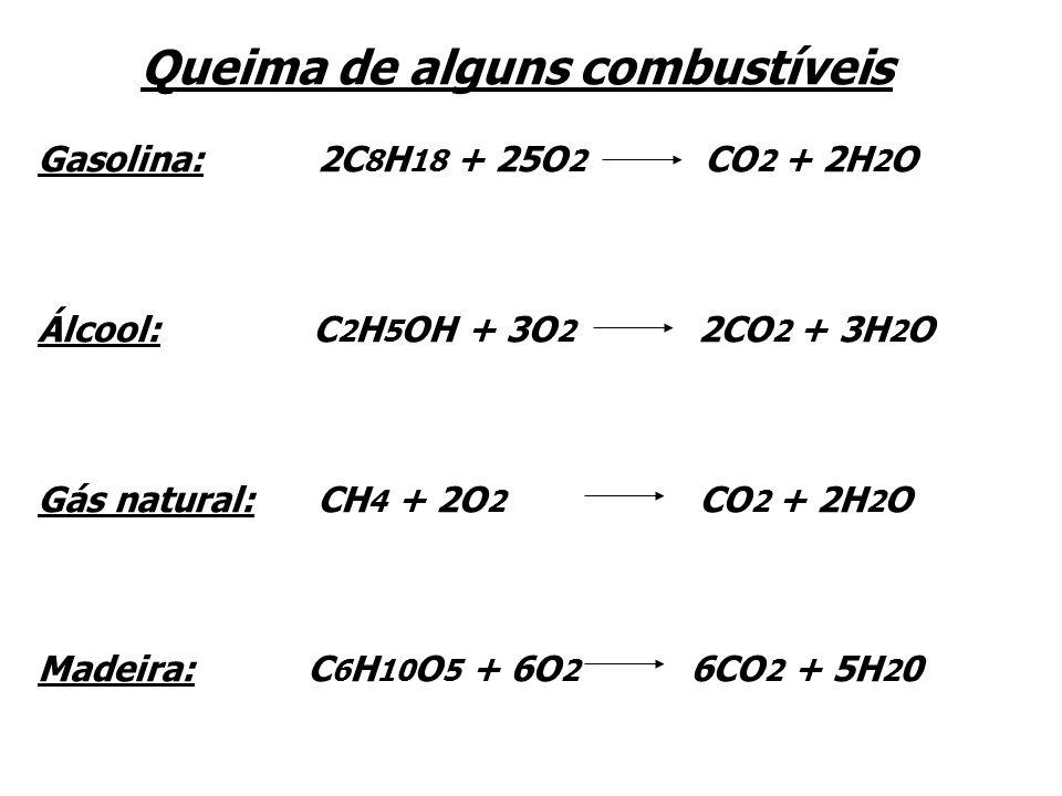 Queima de alguns combustíveis Gasolina: 2C 8 H 18 + 25O 2 CO 2 + 2H 2 O Álcool: C 2 H 5 OH + 3O 2 2CO 2 + 3H 2 O Gás natural: CH 4 + 2O 2 CO 2 + 2H 2