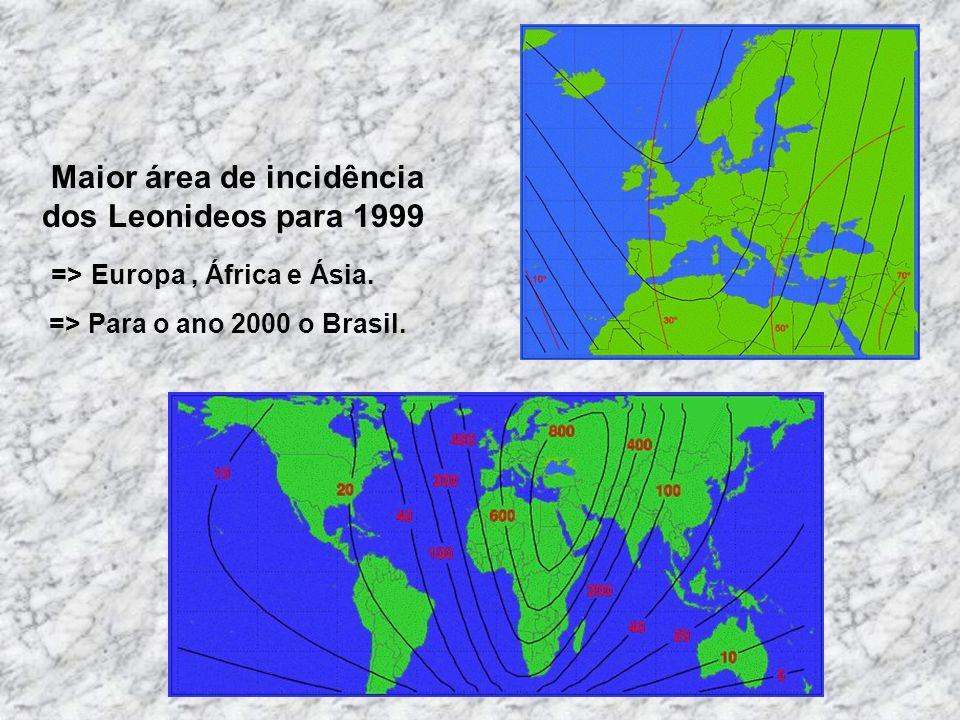 Maior área de incidência dos Leonideos para 1999 => Europa, África e Ásia.