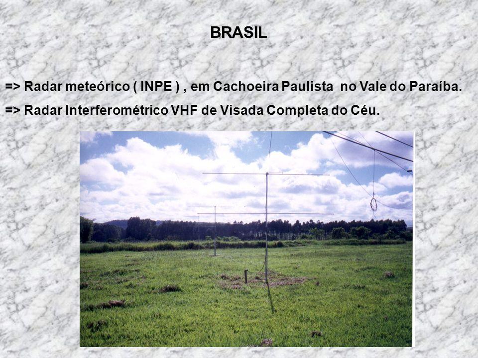 BRASIL => Radar meteórico ( INPE ), em Cachoeira Paulista no Vale do Paraíba.