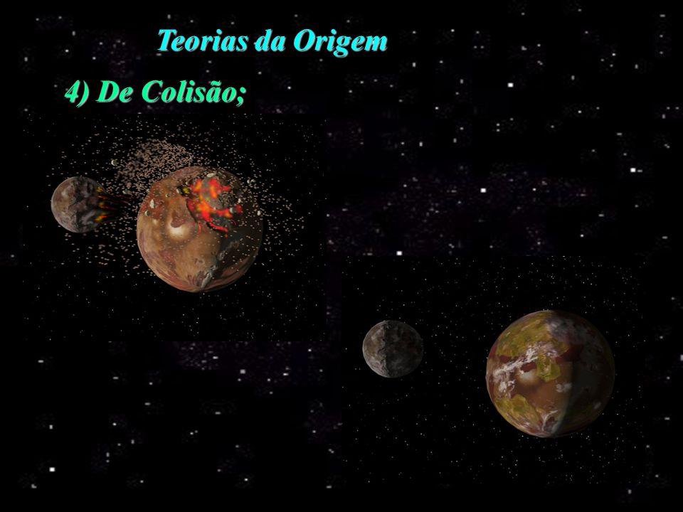 4) De Colisão; Teorias da Origem