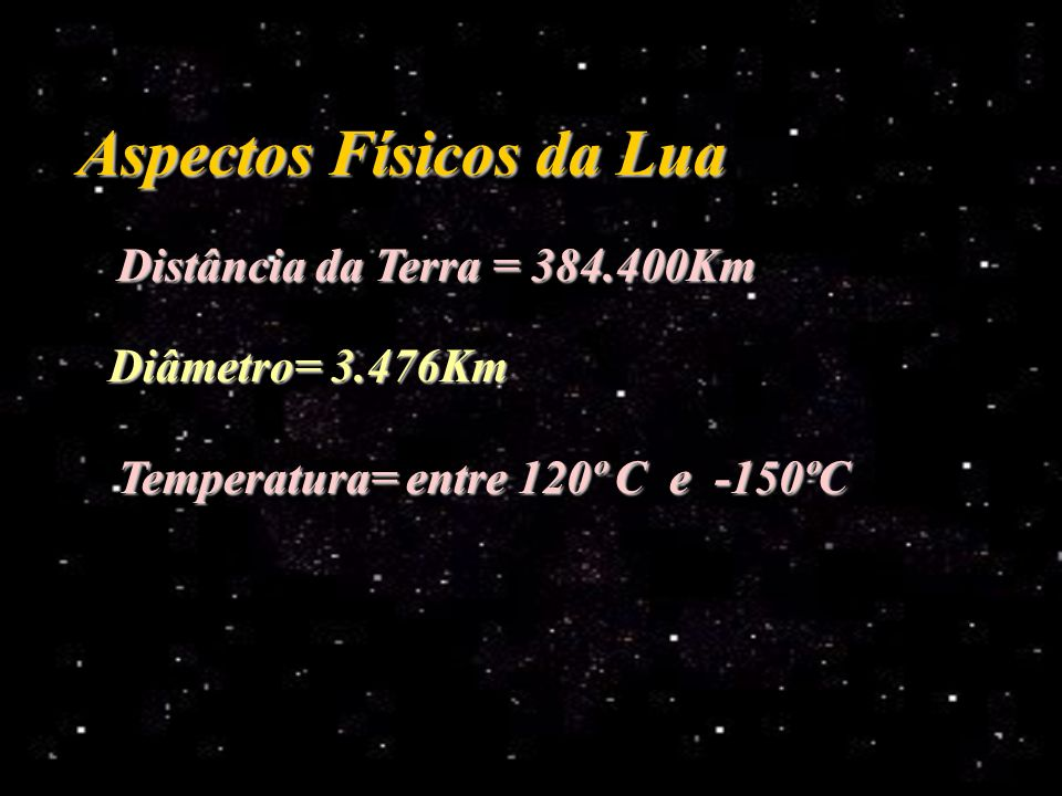 Distância da Terra = 384.400Km Diâmetro= 3.476Km Temperatura= entre 120º C e -150ºC Aspectos Físicos da Lua Aspectos Físicos da Lua