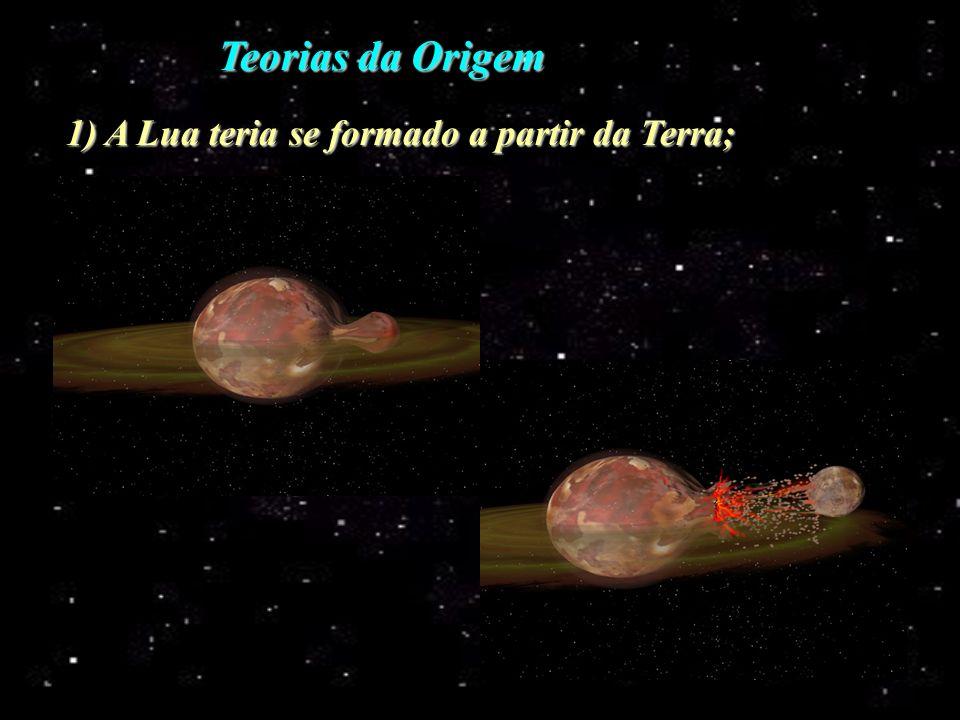 Teorias da Origem 1) A Lua teria se formado a partir da Terra;