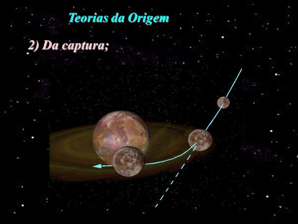 2) Da captura; Teorias da Origem