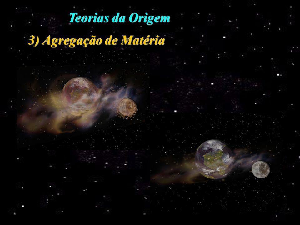 3) Agregação de Matéria Teorias da Origem