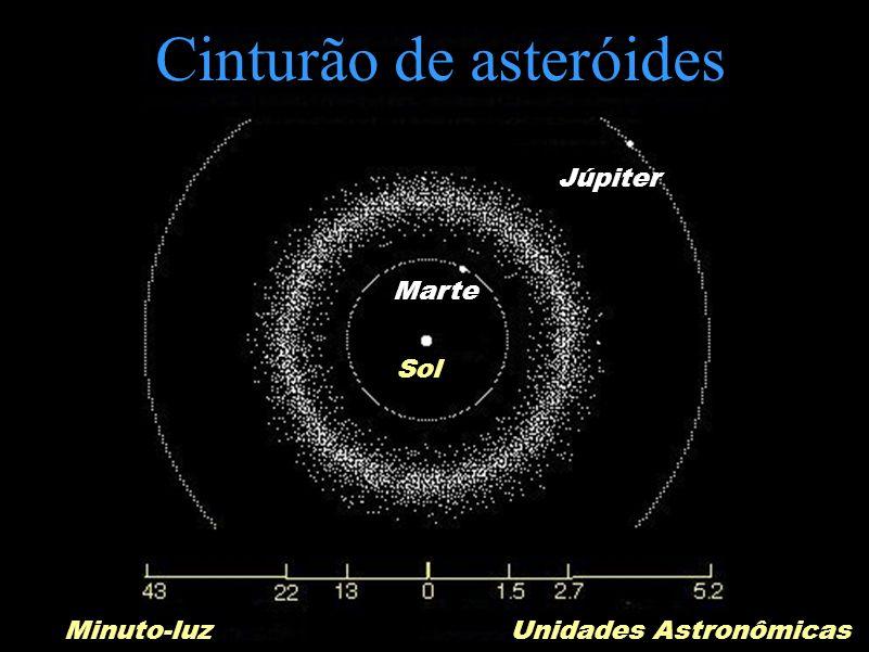 Júpiter Marte Sol Minuto-luzUnidades Astronômicas Cinturão de asteróides