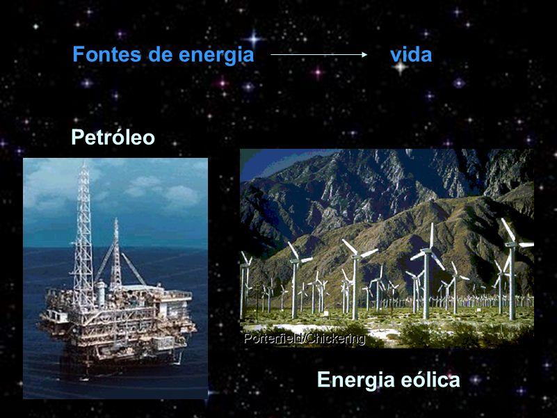 Fontes de energia vida Petróleo Energia eólica