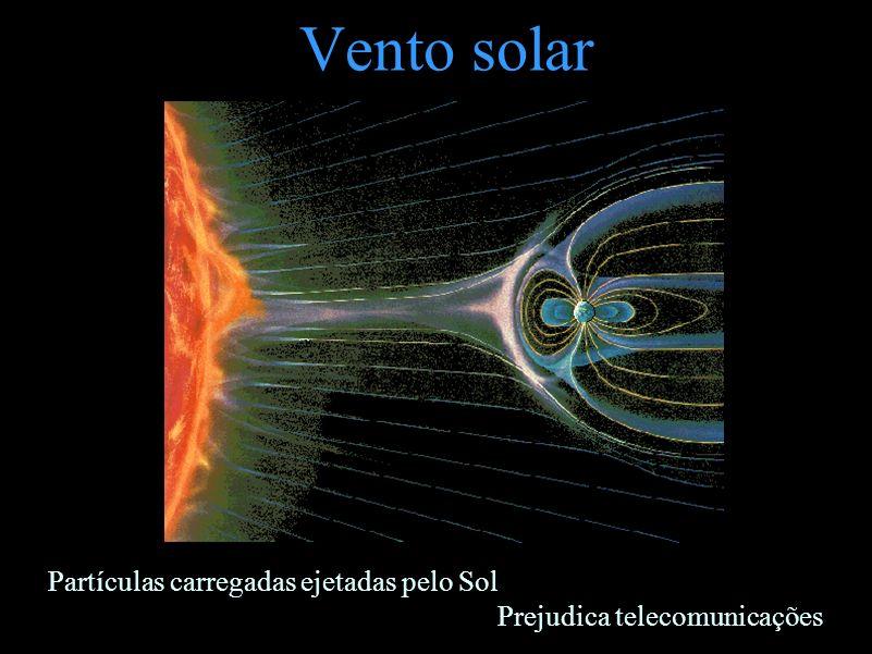Vento solar Partículas carregadas ejetadas pelo Sol Prejudica telecomunicações